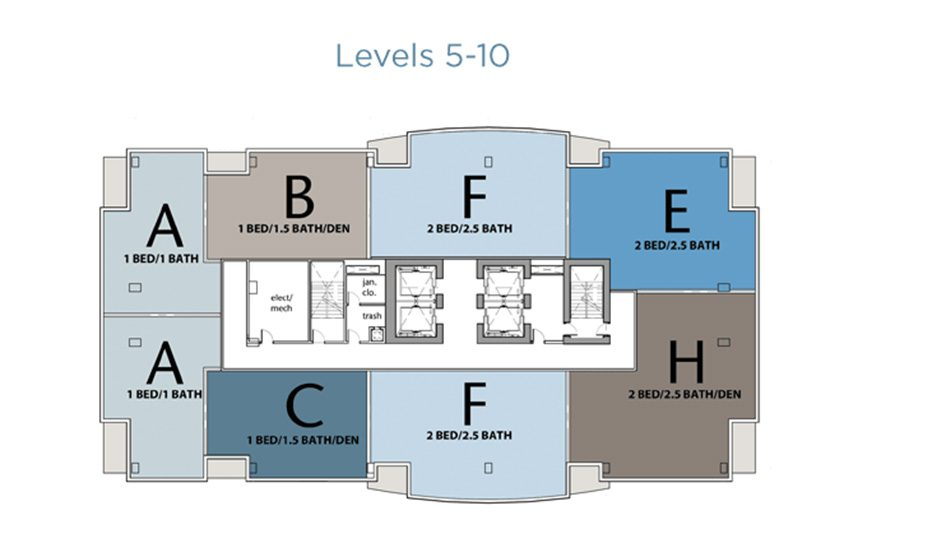 Levels 5-10