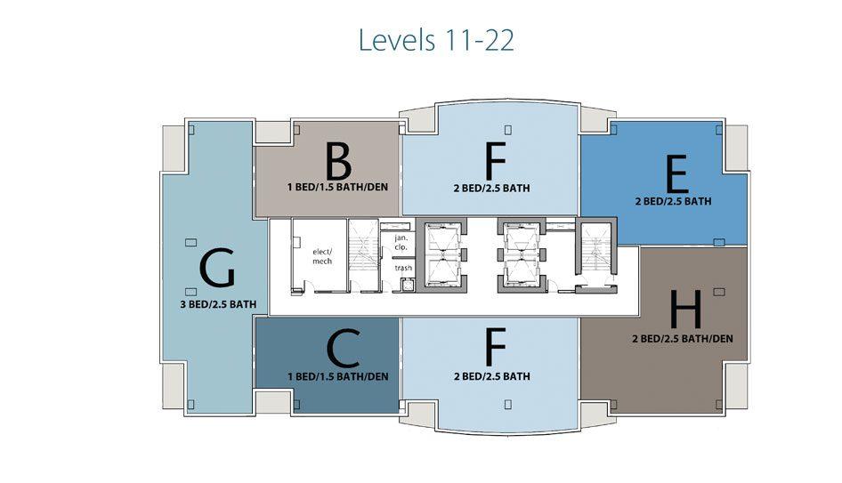 Levels 11-22